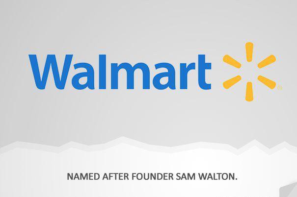 How Powerful Companies Got Their Names