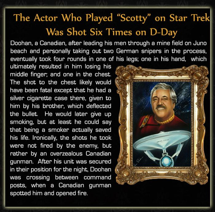 Interesting Celebrity Facts