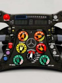 F1 Steering Wheels