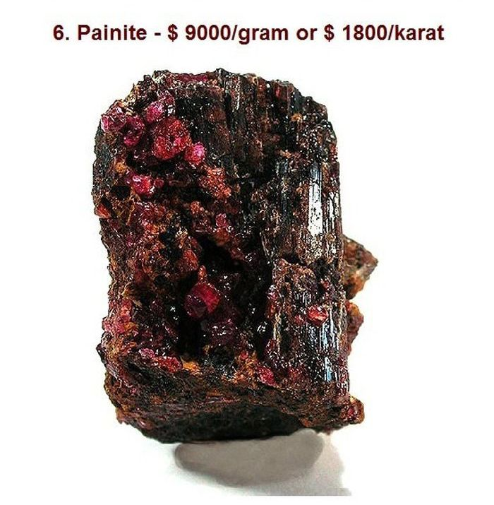 Most Expensive Materials in the World