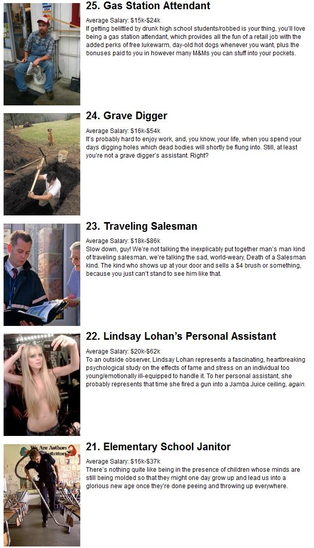 The 25 Worst Jobs in the World