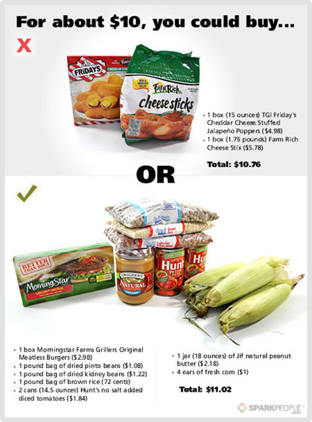 an essay about healthy food  margins for apa papers sat essay portion scores