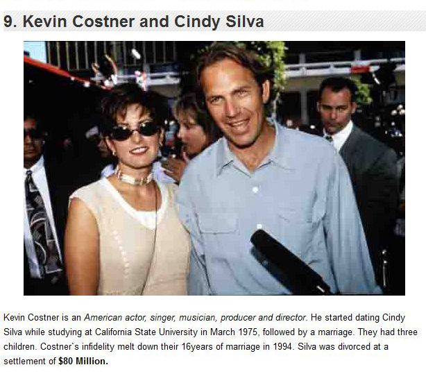 The Most Expensive Celebrity Divorces Ever