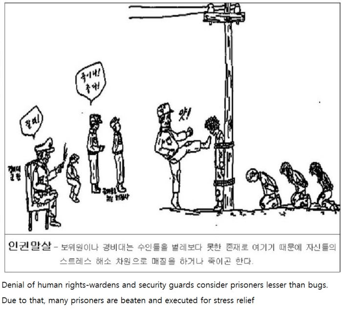 Life in a North Korean Concentration Camp