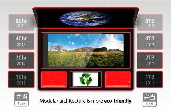 Futuristic Computer Design - Bento Pad