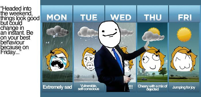 5-Day Girlfriend Forecast