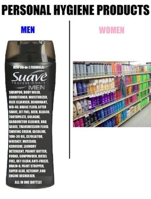 Men vs. Women, part 2
