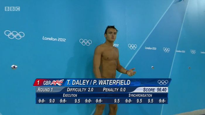 The Unnecessary Censorship Of Men's Olympic Diving