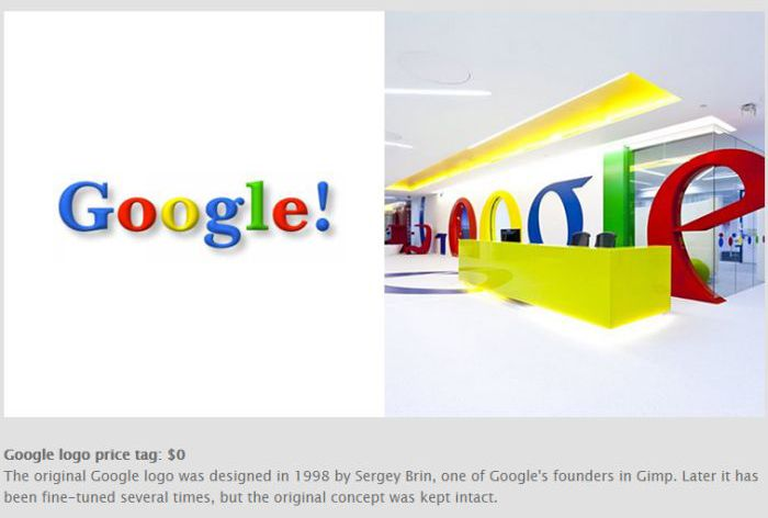 The Prices of Famous Logos