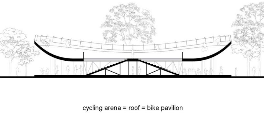 Bike track on the roof