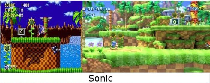 Games Then and Now, part 2