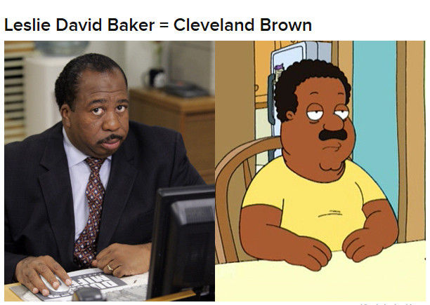 Popular Animated Sitcom Characters and Their Real Life Celebrity Twins