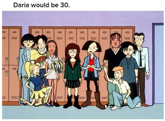 How Old Would Cartoon Characters Be...