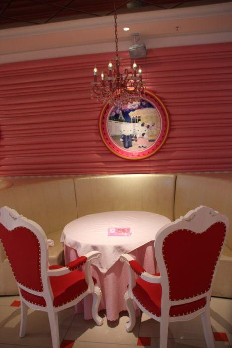 Hello Kitty Restaurant
