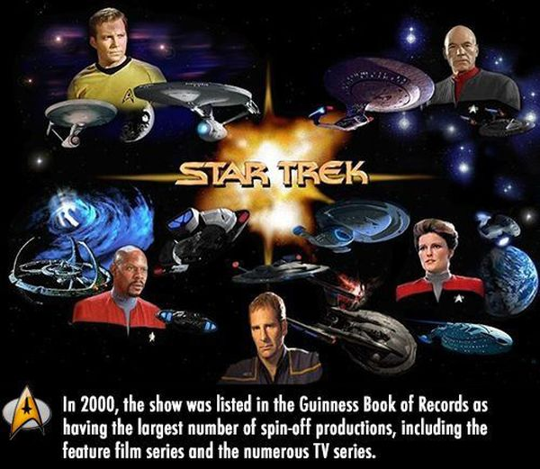 Star Trek Facts