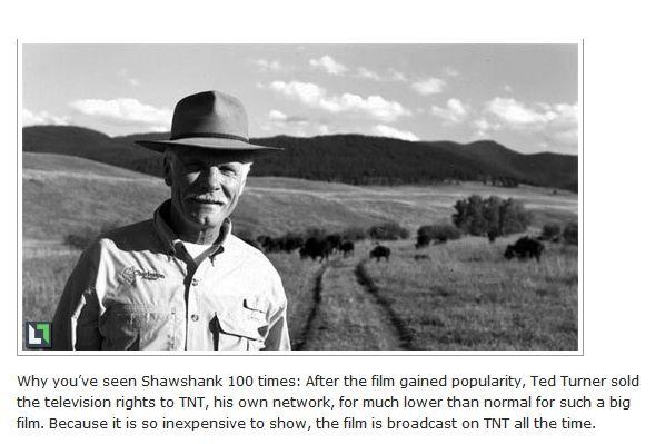 Interesting Facts about Shawshank Redemption