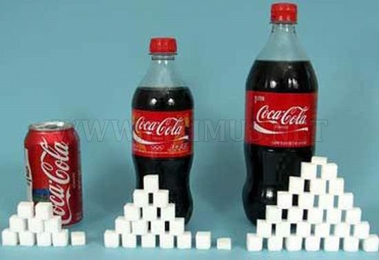 How Much Sugar Foods and Drinks Have