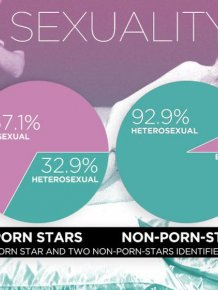 Porn Stars vs the Rest Of Us