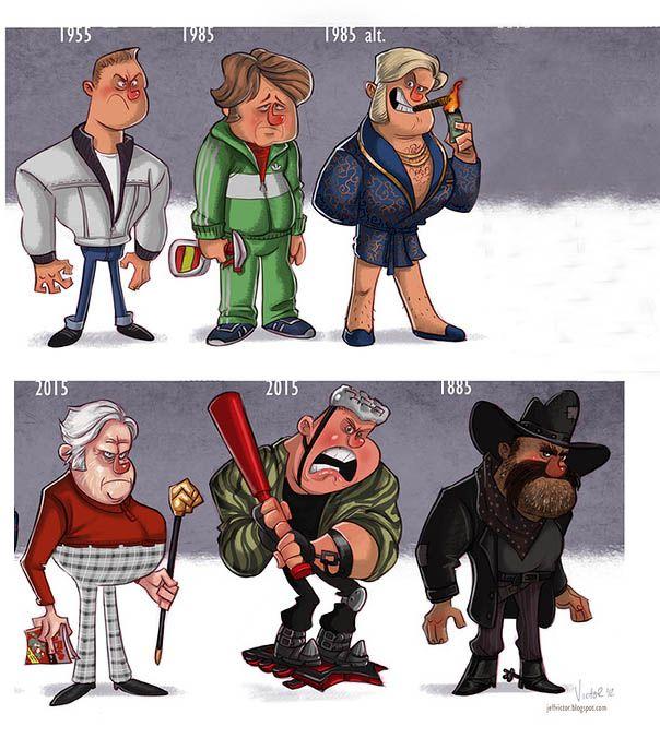 Celebrity Evolution