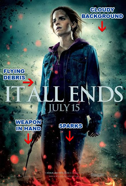 Interesting Trend in Movie Posters