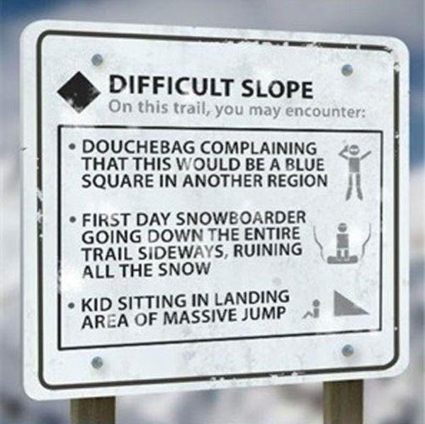 Ski Slope Skill Levels