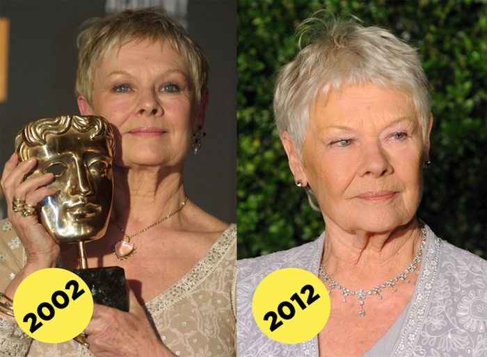 Celebrities Who Never Age