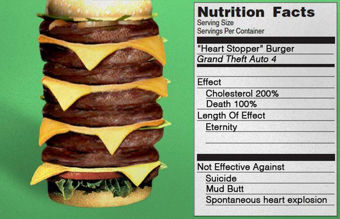 Food in Video Games