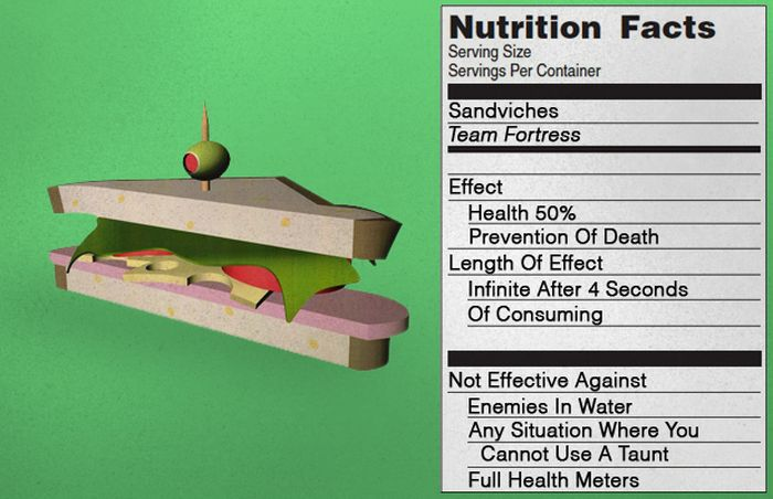 Food in Video Games