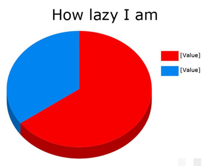 It's All About Laziness