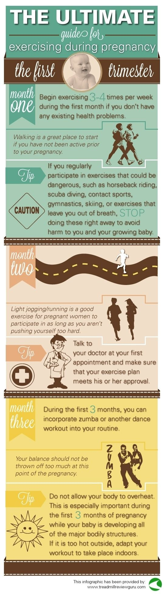 Helpful Diagrams For Moms-To-Be