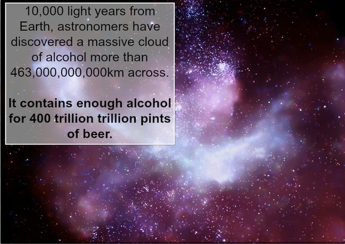Very Interesting Facts about the Universe