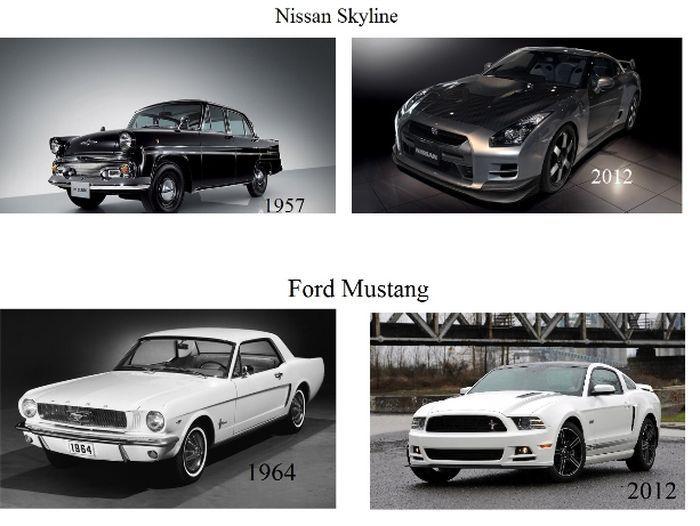 Car Models Evolution