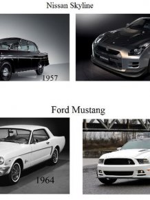 Car Models Evolution