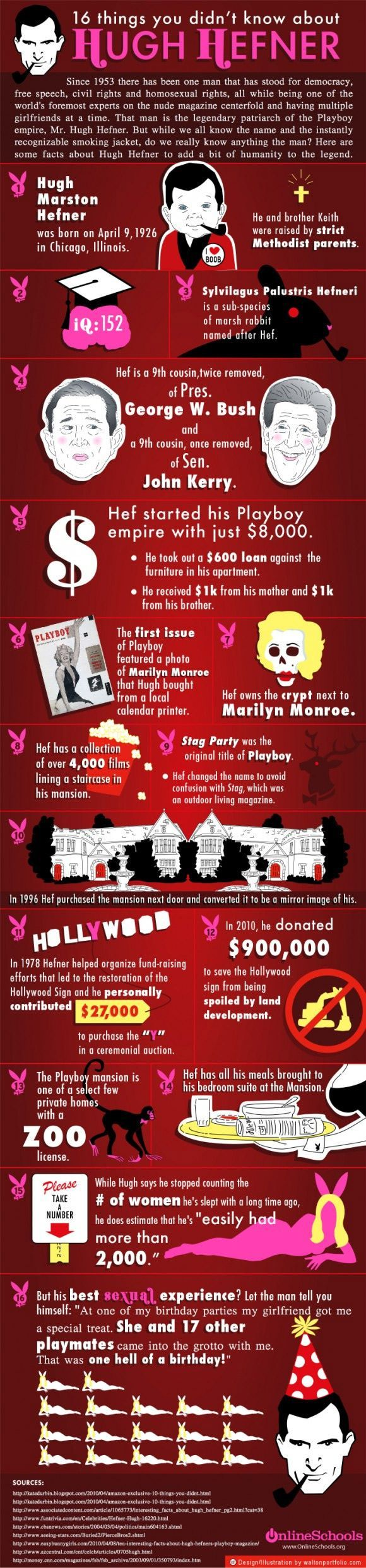 TV and Movies by the Numbers