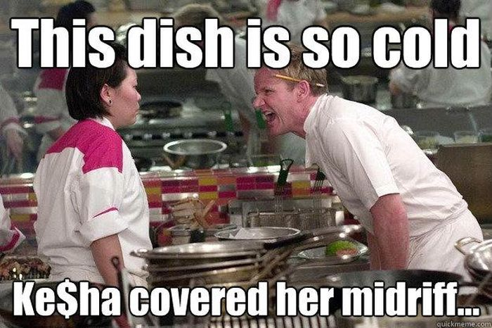 Angry Gordon Ramsay Meme