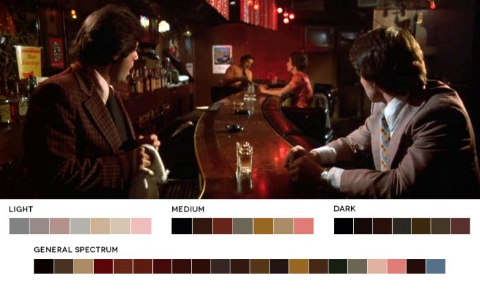 Color Palettes of the Movies