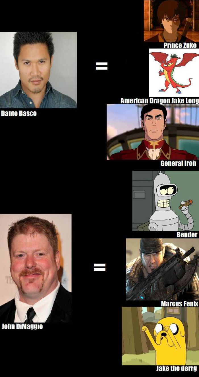 Voice Actors