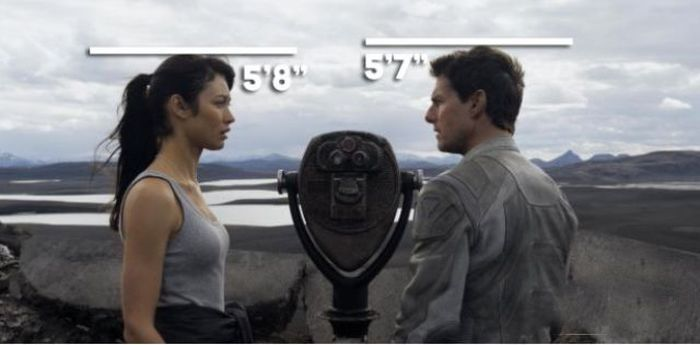 Putting Tom Cruise's Height in Perspective
