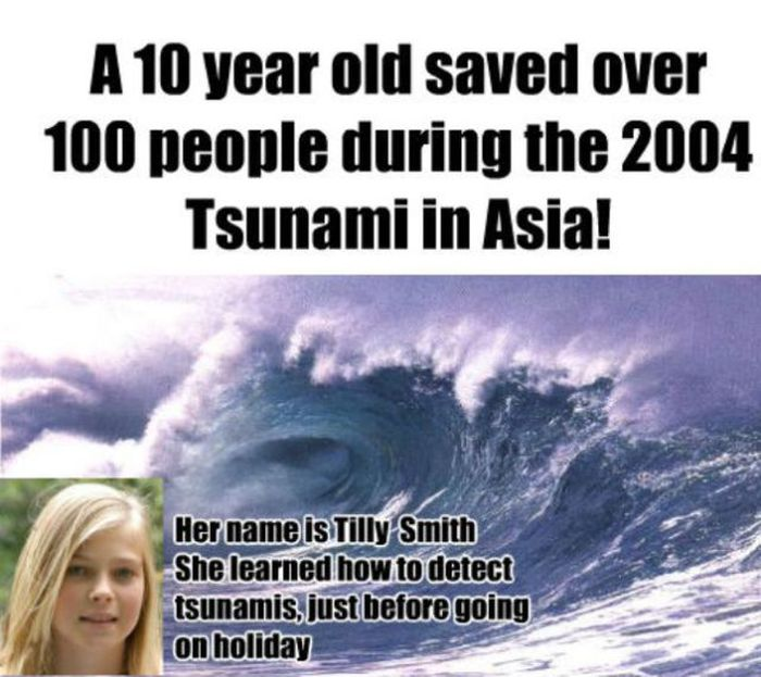 Interesting Facts, part 5