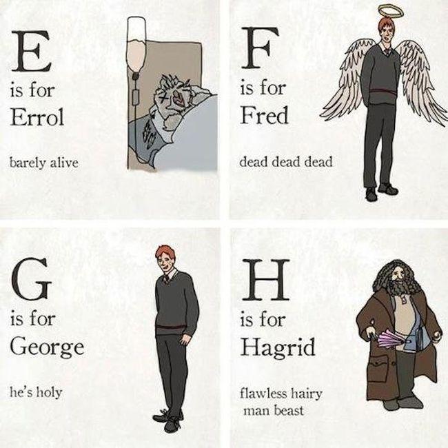 The Harry Potter Alphabet