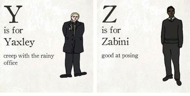 The Harry Potter Alphabet