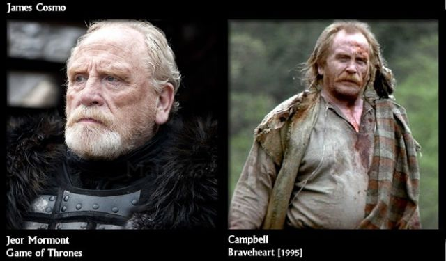 """The """"Game of Thrones"""" Actors Before"""