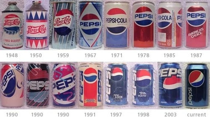 The Evolution Of Soft Drink Cans