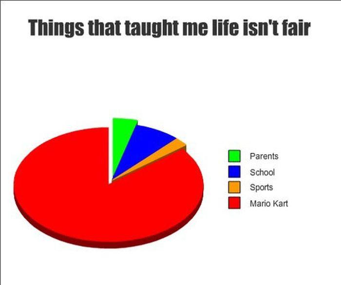 So True, part 7