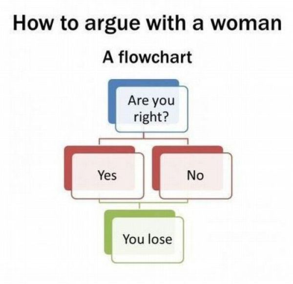 Everything You Need to Know About Women