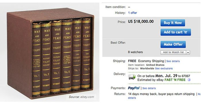 Very Expensive Books