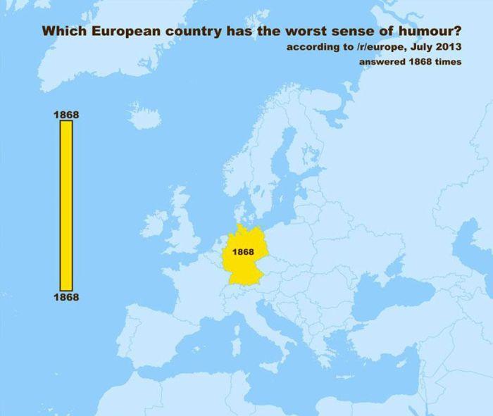 European Redditors Chose Their Favorite Countries