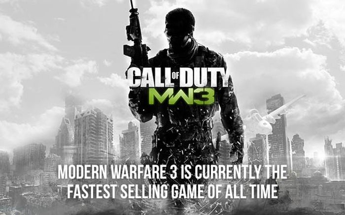 Facts about Call of Duty