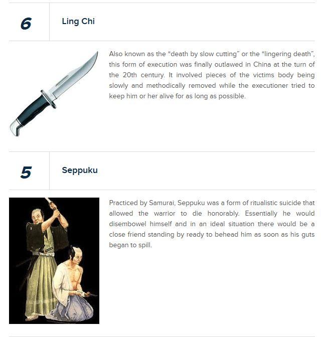 Most Brutal Methods of Execution
