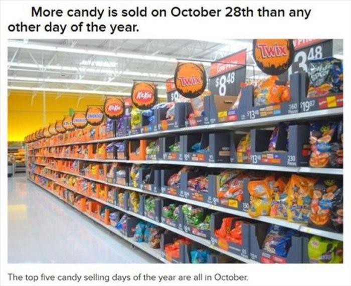 Halloween Facts